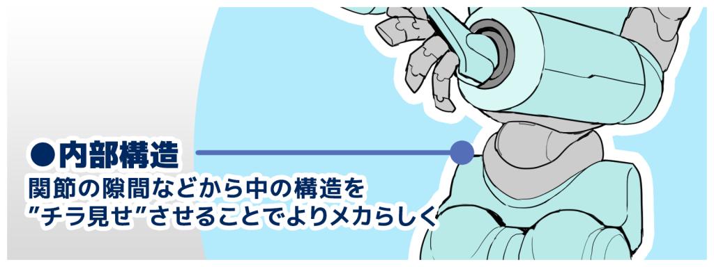 03_内部構造