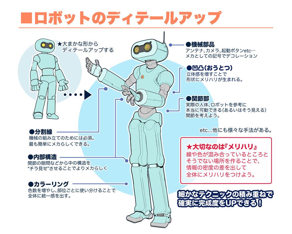 K001_ロボット_基本素体