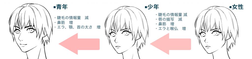 悩みのポイント_顔