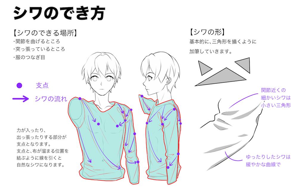 服のシワと質感の描きわけ02_201116