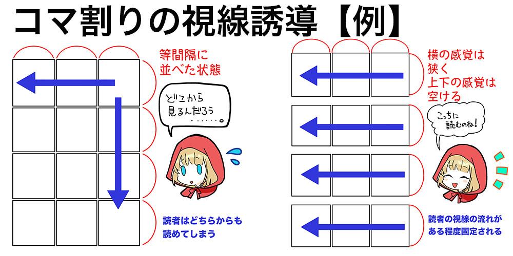 計画的なコマ割り方法_2