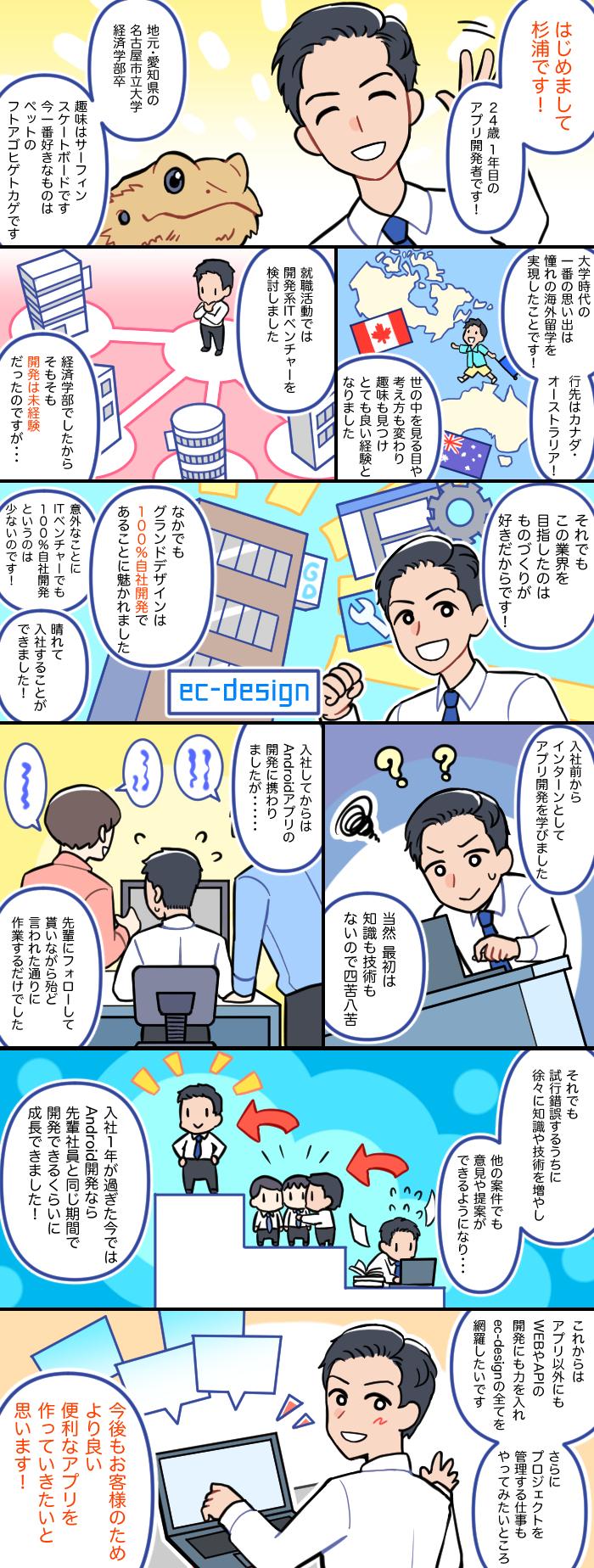 2019年入社 プログラマー 自己紹介漫画