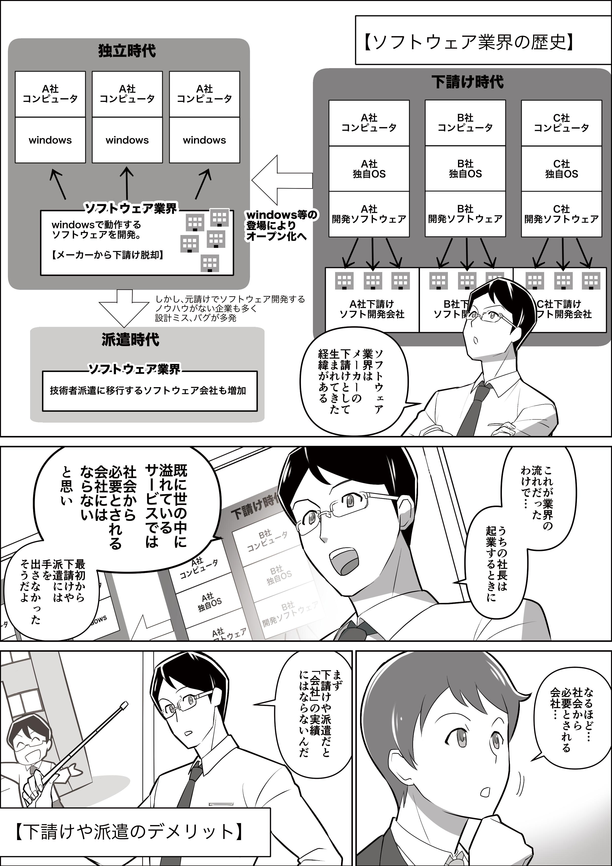 会社紹介漫画 新卒編3